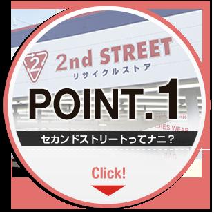 ポイント【1】セカンドストリートってナニ?